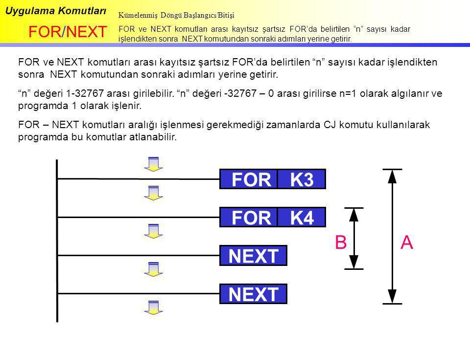 FOR K3 FOR K4 B A NEXT NEXT FOR/NEXT Uygulama Komutları