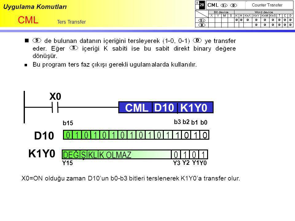 CML D10 K1Y0 D10 K1Y0 CML X0 1 1 1 1 1 1 1 1 DEĞİŞİKLİK OLMAZ 1 1