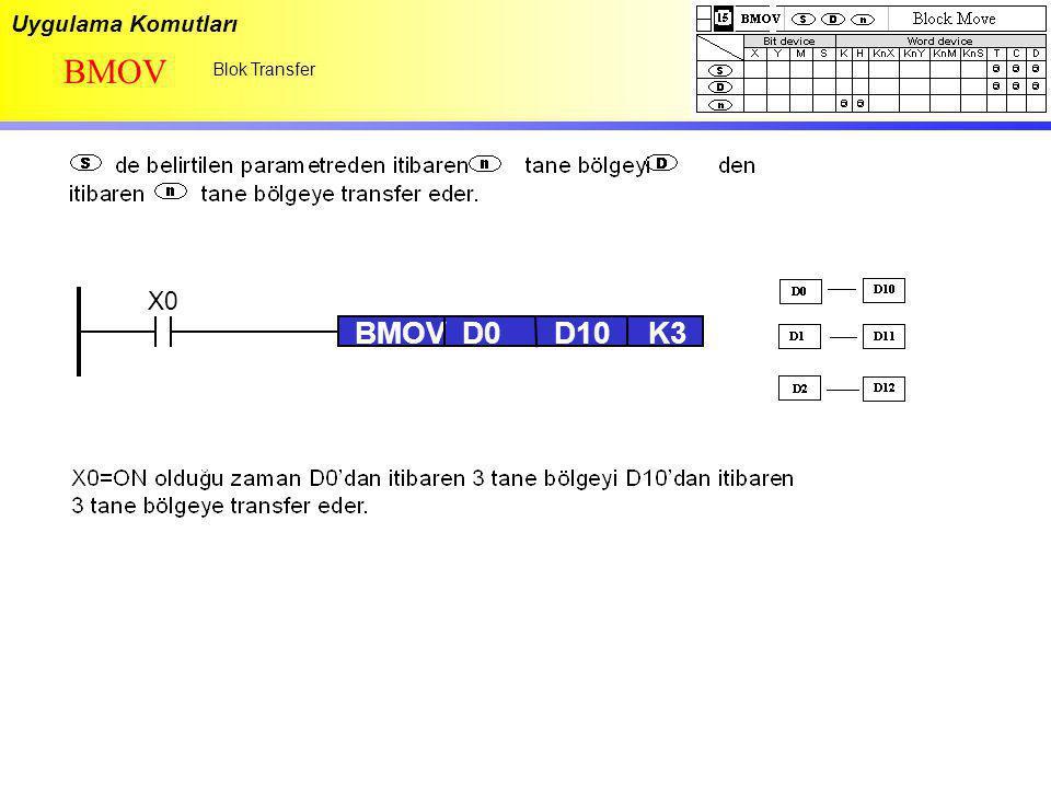 Uygulama Komutları BMOV Blok Transfer X0 BMOV D0 D10 K3