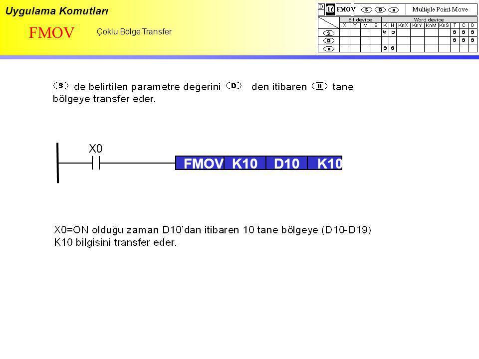 Uygulama Komutları FMOV Çoklu Bölge Transfer X0 FMOV K10 D10 K10