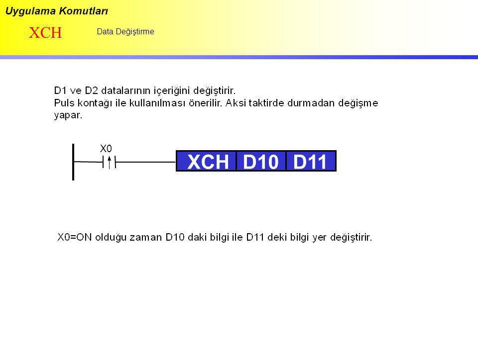 Uygulama Komutları XCH Data Değiştirme X0 XCH D10 D11