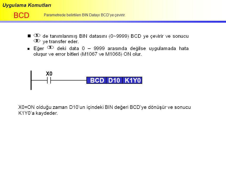 BCD BCD D10 K1Y0 X0 Uygulama Komutları