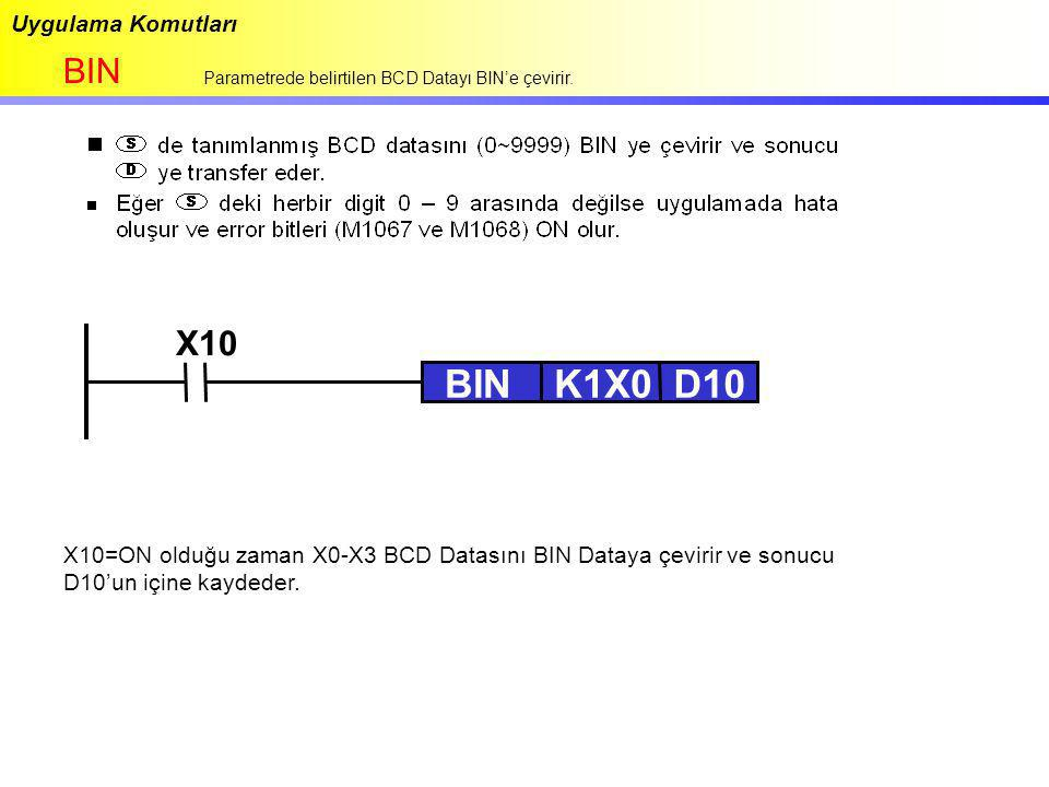 BIN K1X0 D10 BIN X10 Uygulama Komutları