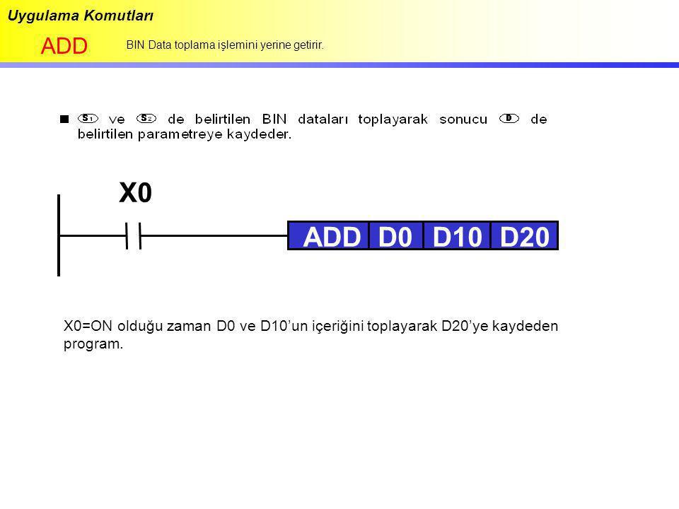 X0 ADD D0 D10 D20 ADD Uygulama Komutları
