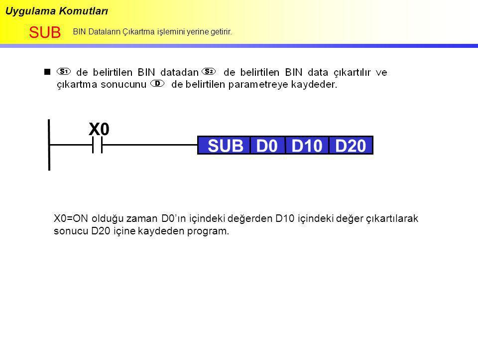 X0 SUB D0 D10 D20 SUB Uygulama Komutları
