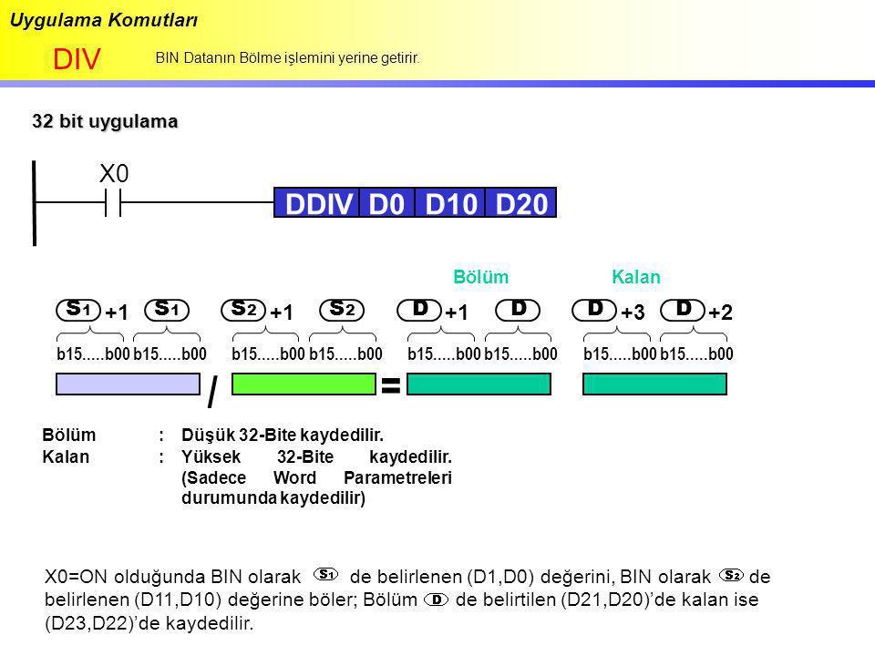 = / DIV DDIV D0 D10 D20 X0 S +1 S S +1 S D +1 D D +3 D +2