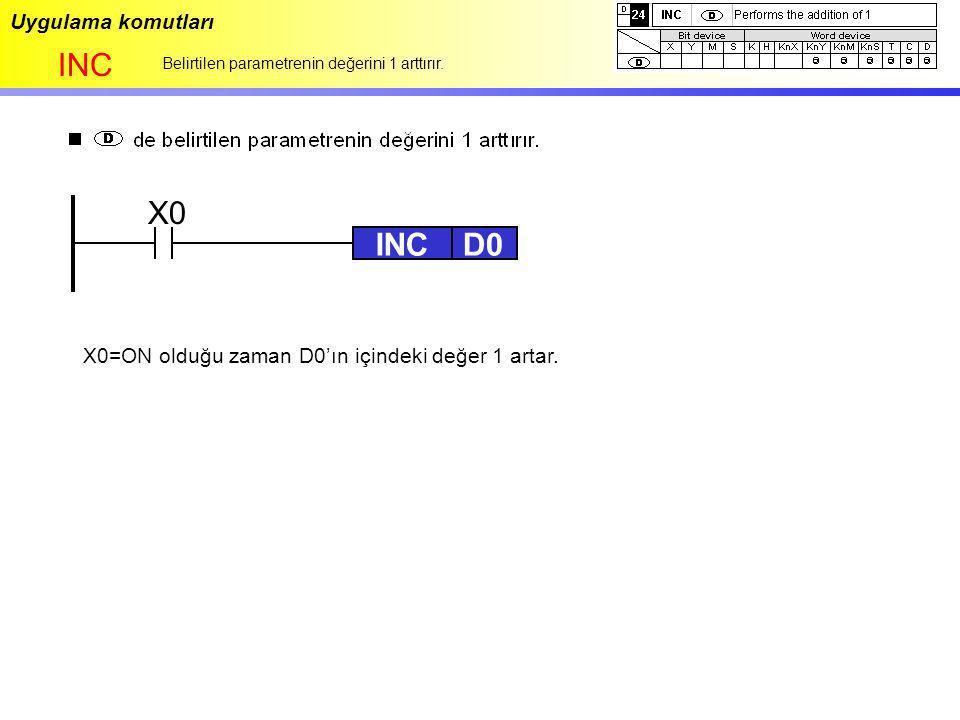 INC X0 INC D0 Uygulama komutları