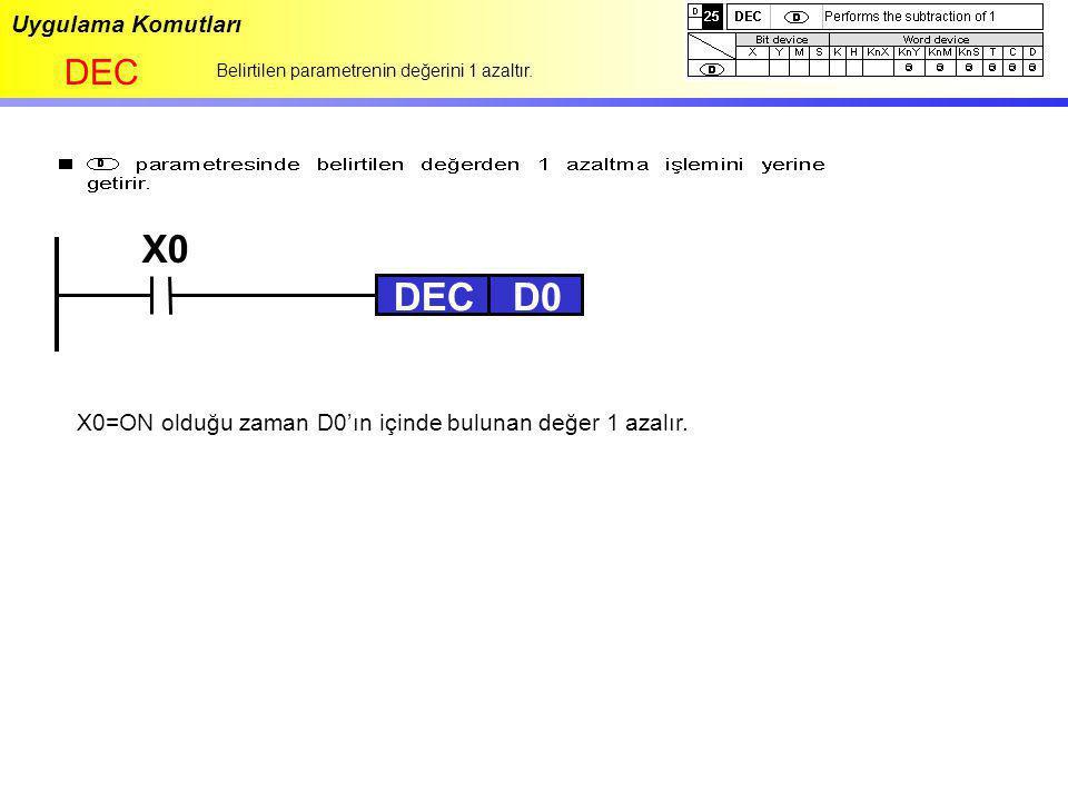 X0 DEC D0 DEC Uygulama Komutları