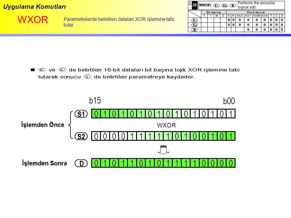 Uygulama Komutları WXOR. Parametrelerde belirtilen dataları XOR işlemine tabi tutar. b15. b00. S1.