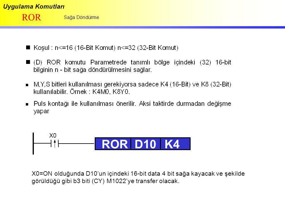 ROR D10 K4 ROR Uygulama Komutları