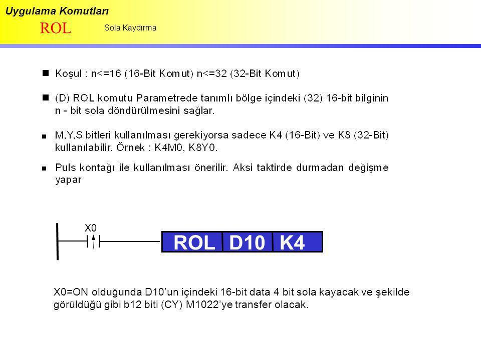 ROL D10 K4 ROL Uygulama Komutları