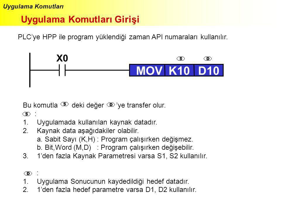 MOV K10 D10 X0 Uygulama Komutları Girişi