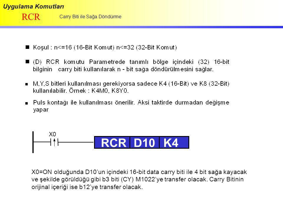RCR D10 K4 RCR Uygulama Komutları