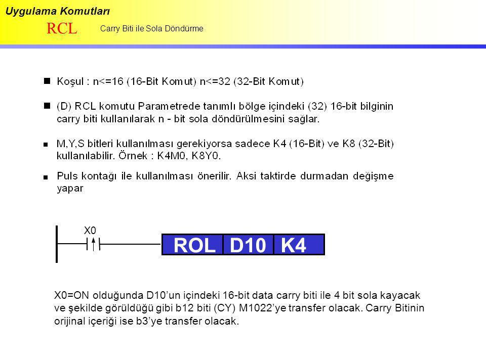 ROL D10 K4 RCL Uygulama Komutları