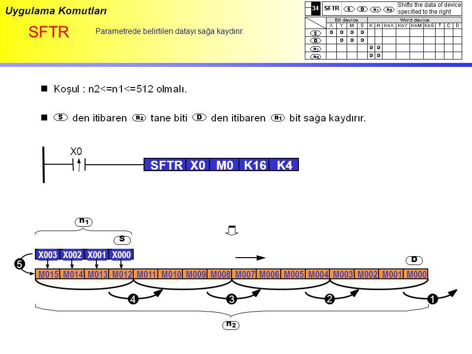 SFTR SFTR X0 M0 K16 K4 Uygulama Komutları X0 X003 X002 X001 X000 5