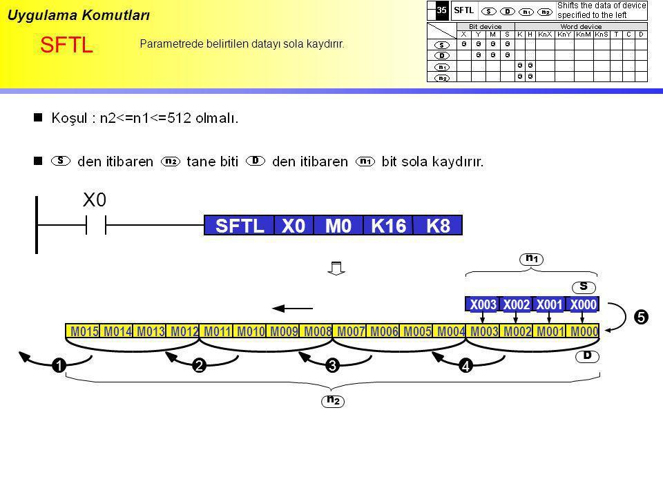 SFTL X0 SFTL X0 M0 K16 K8 Uygulama Komutları X003 X002 X001 X000 5