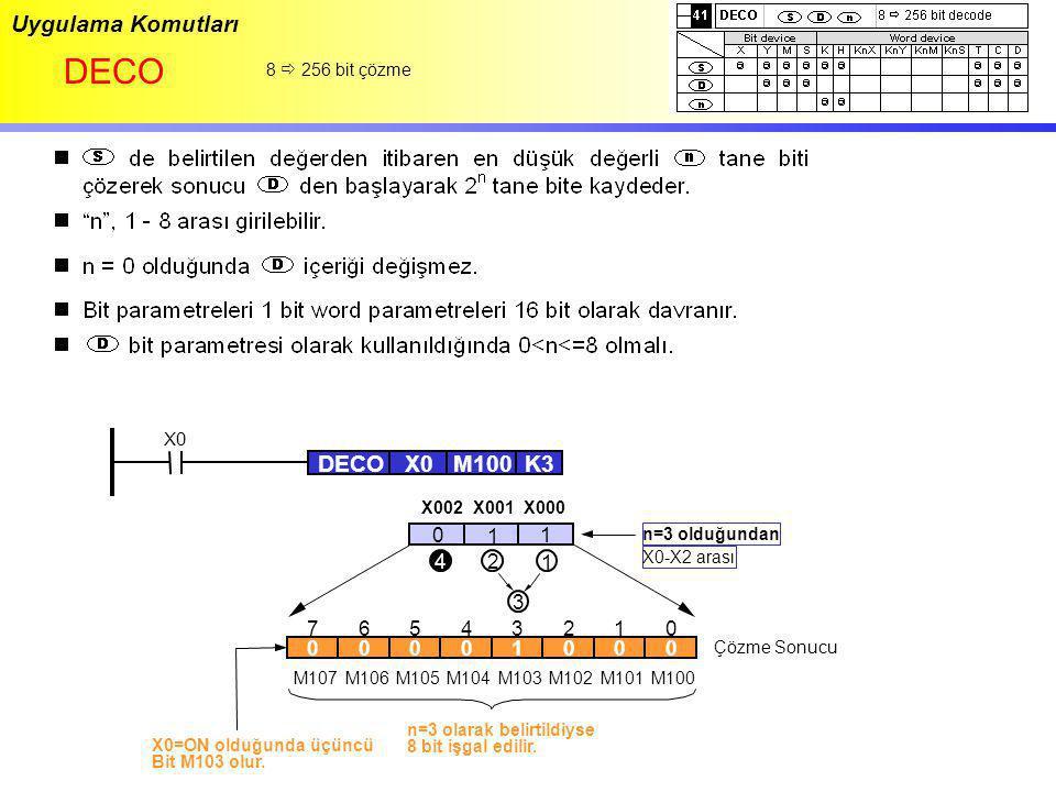 DECO Uygulama Komutları DECO X0 M100 K3 1 1 4 2 1 3 7 6 5 4 3 2 1 1 X0