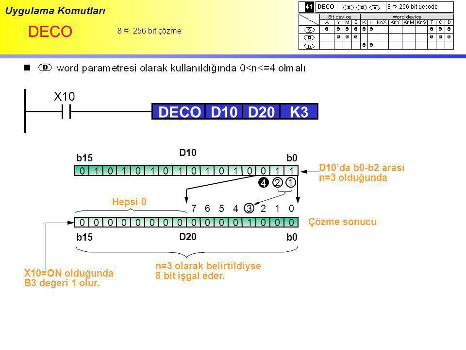 DECO DECO D10 D20 K3 X10 Uygulama Komutları D10 b15 b0