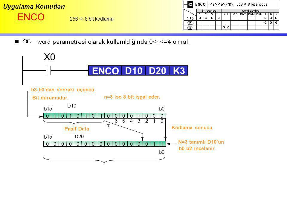 ENCO X0 ENCO D10 D20 K3 Uygulama Komutları b3 b0'dan sonraki üçüncü