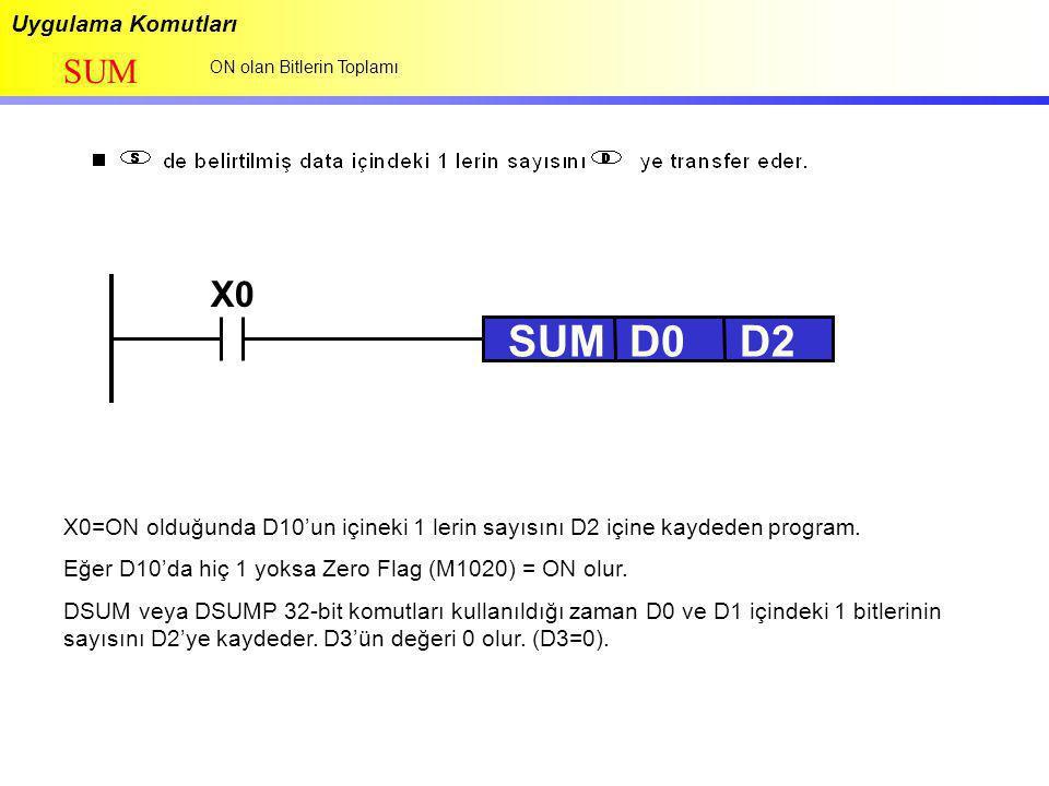 SUM D0 D2 X0 SUM Uygulama Komutları