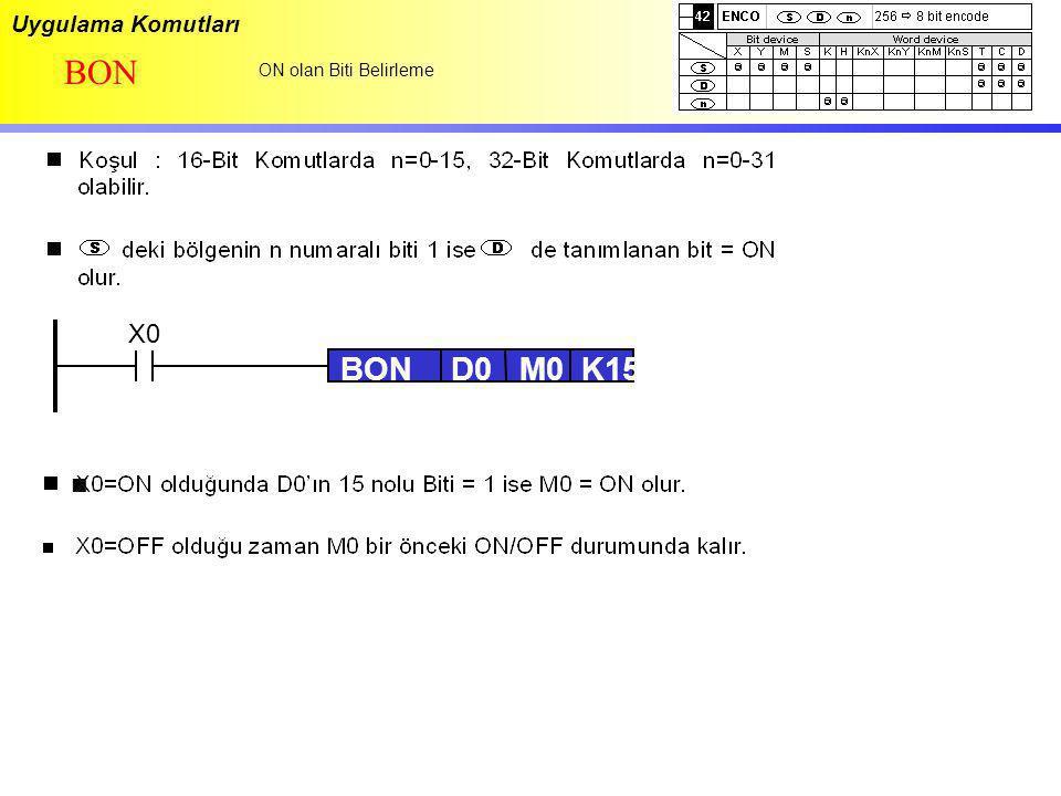 Uygulama Komutları BON ON olan Biti Belirleme X0 BON D0 M0 K15 n