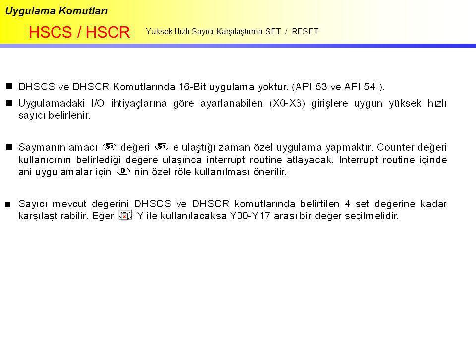 HSCS / HSCR Uygulama Komutları