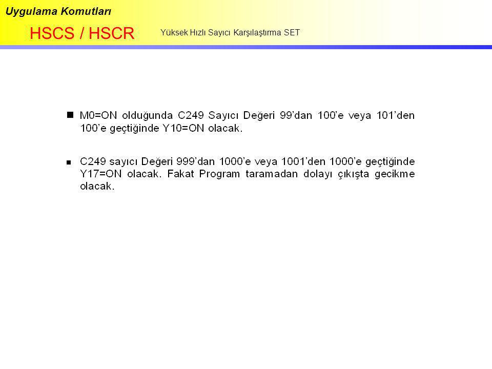 Uygulama Komutları HSCS / HSCR Yüksek Hızlı Sayıcı Karşılaştırma SET