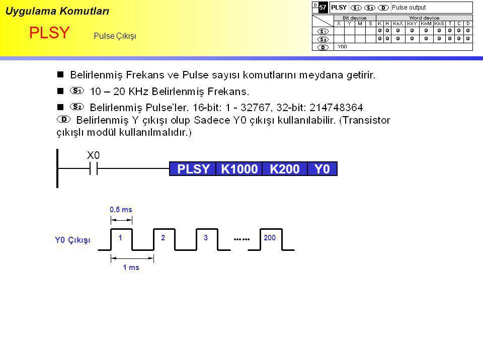 PLSY PLSY K1000 K200 Y0 Uygulama Komutları X0 Y0 Çıkışı Pulse Çıkışı