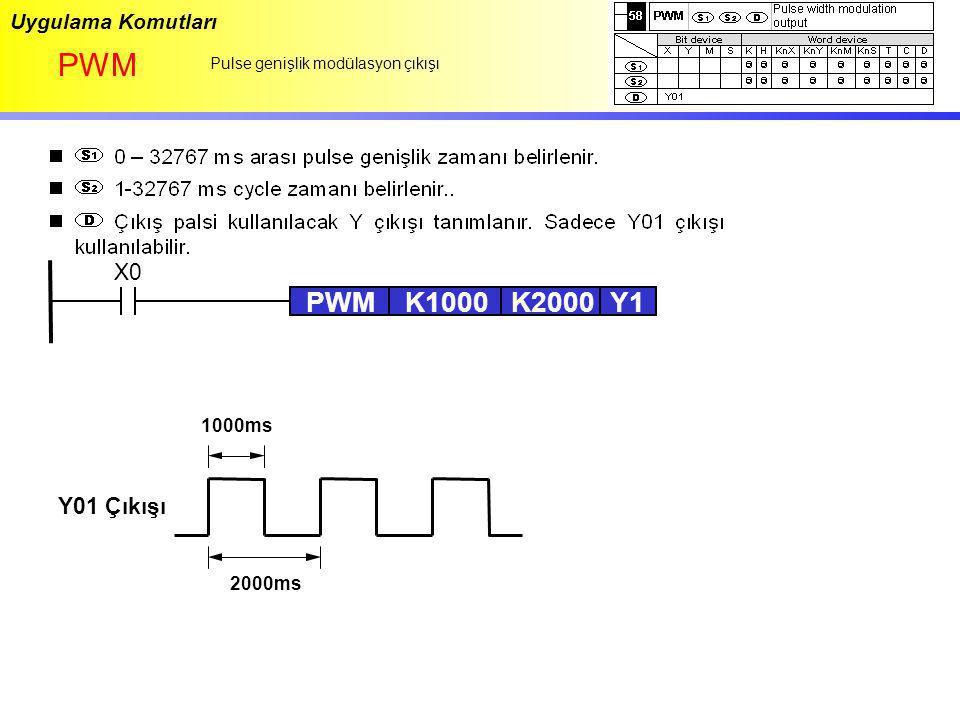 PWM PWM K1000 K2000 Y1 X0 Y01 Çıkışı Uygulama Komutları 1000ms 2000ms