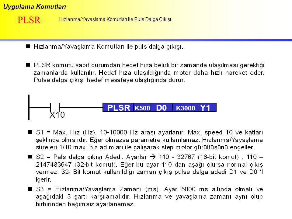 PLSR PLSR D0 Y1 X10 Uygulama Komutları K500 K3000