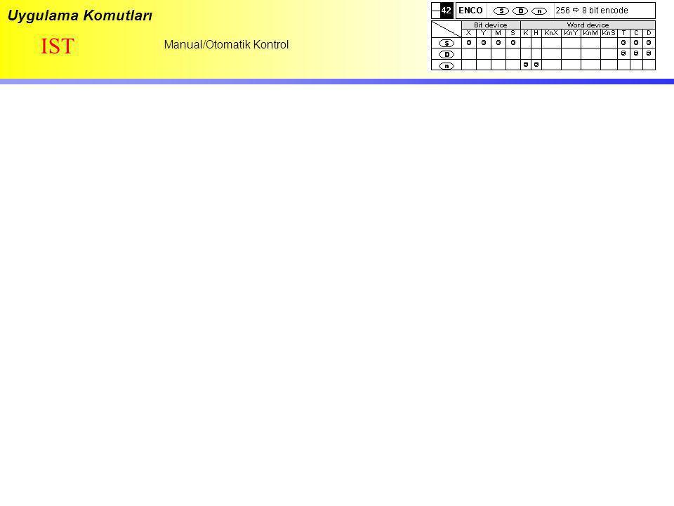 Uygulama Komutları IST Manual/Otomatik Kontrol