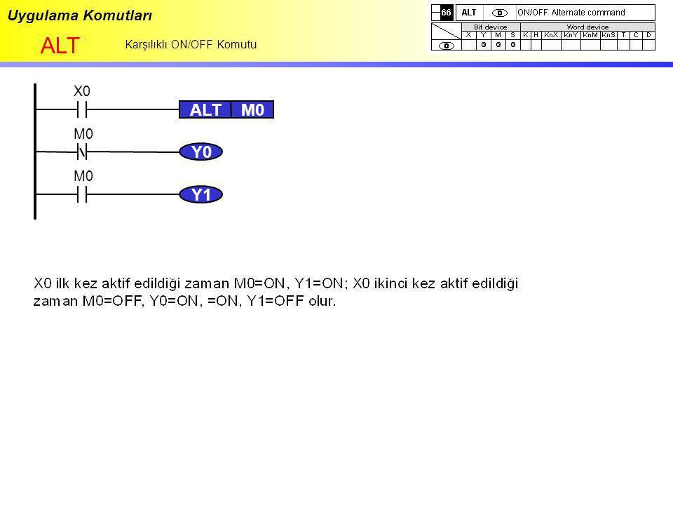 Uygulama Komutları ALT Karşılıklı ON/OFF Komutu X0 ALT M0 M0 Y0 M0 Y1