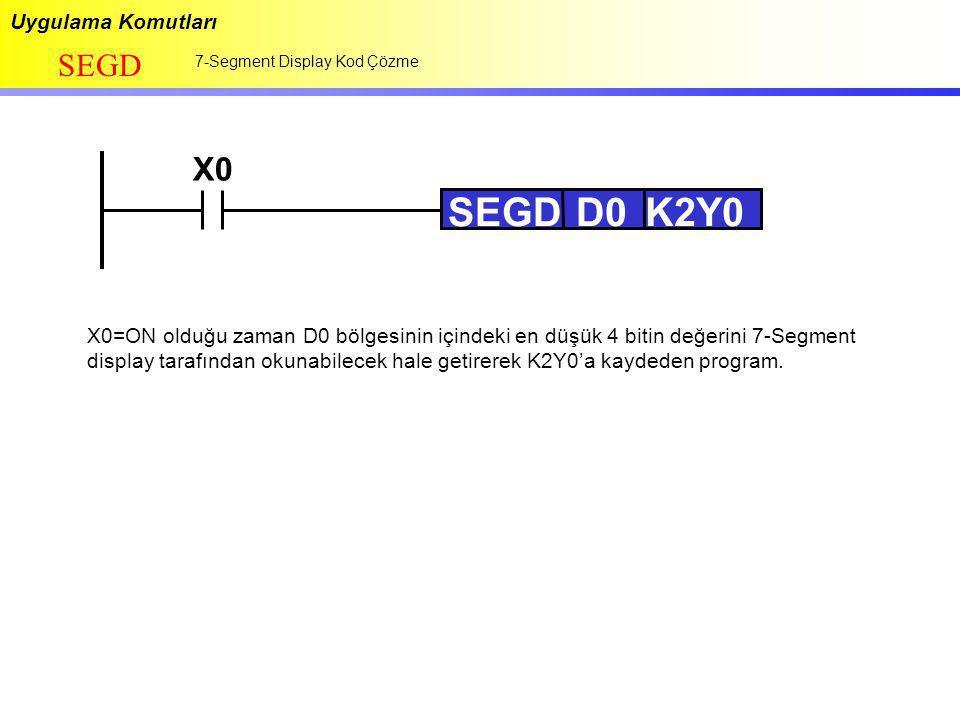 SEGD D0 K2Y0 X0 SEGD Uygulama Komutları