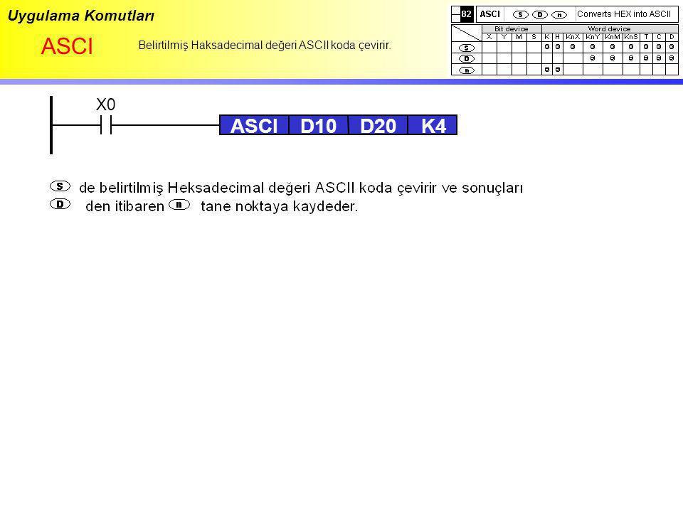 ASCI ASCI D10 D20 K4 X0 Uygulama Komutları
