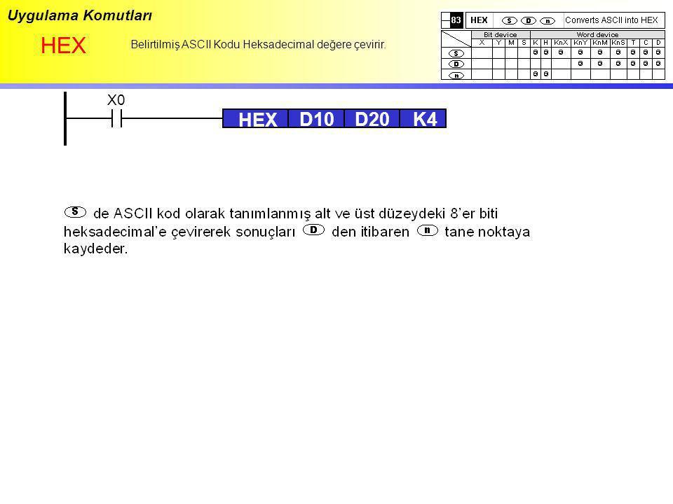 HEX HEX D10 D20 K4 Uygulama Komutları X0