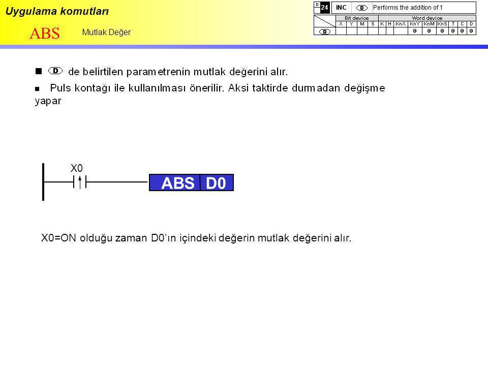 ABS ABS D0 Uygulama komutları
