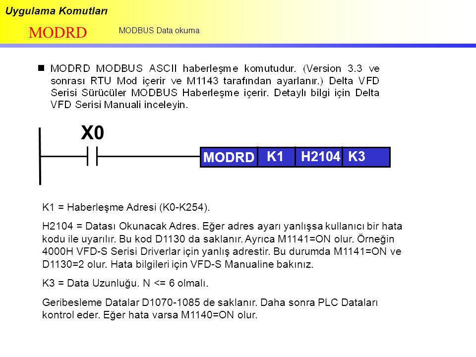 X0 MODRD MODRD K1 H2104 K3 Uygulama Komutları