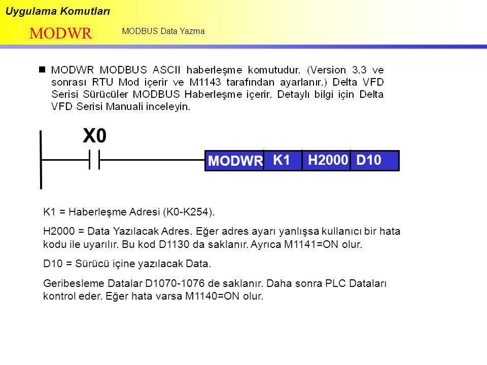 X0 MODWR MODWR K1 H2000 D10 Uygulama Komutları