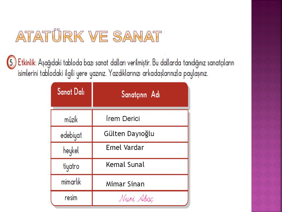 ATATÜRK VE SANAT İrem Derici Gülten Dayıoğlu Emel Vardar Kemal Sunal