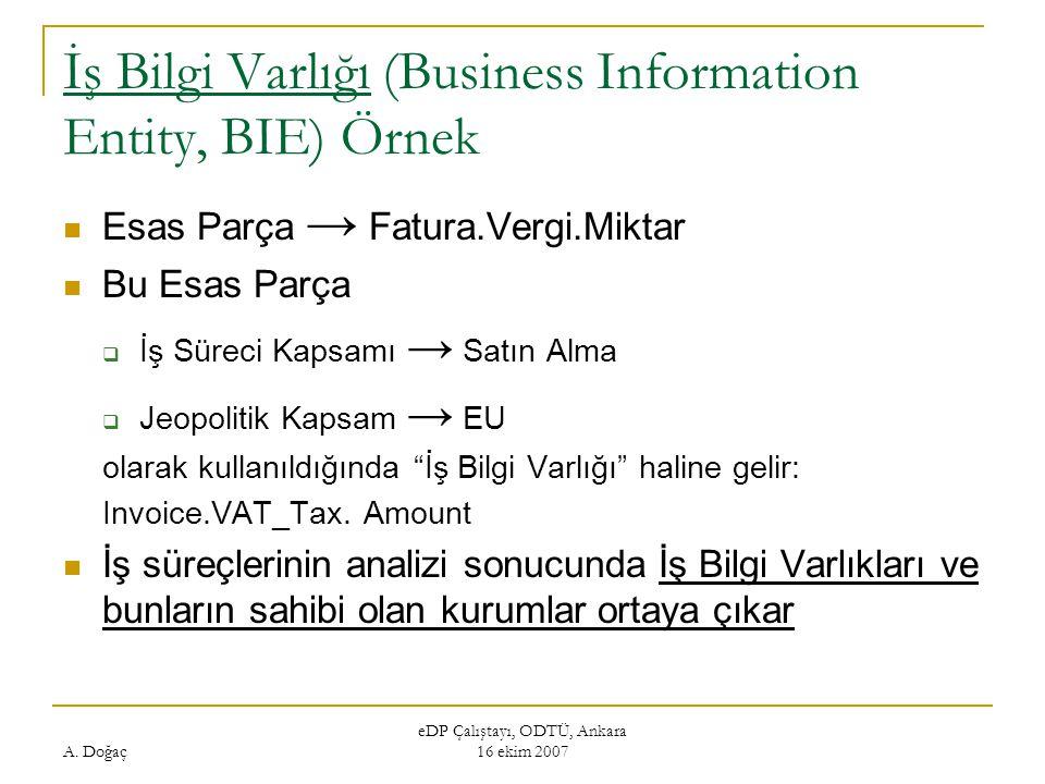 İş Bilgi Varlığı (Business Information Entity, BIE) Örnek