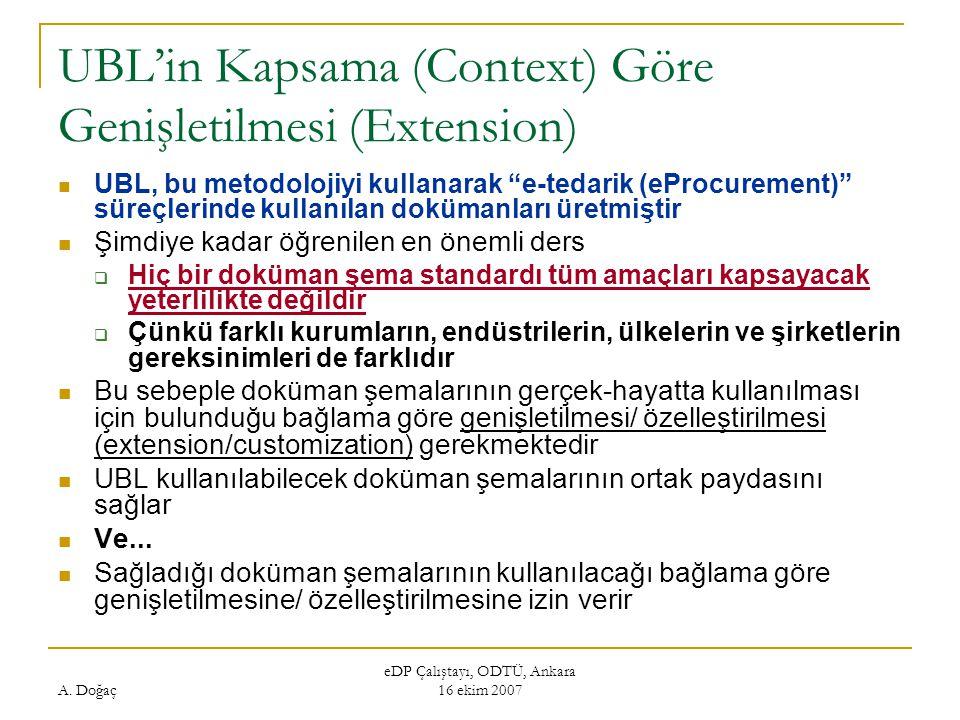 UBL'in Kapsama (Context) Göre Genişletilmesi (Extension)