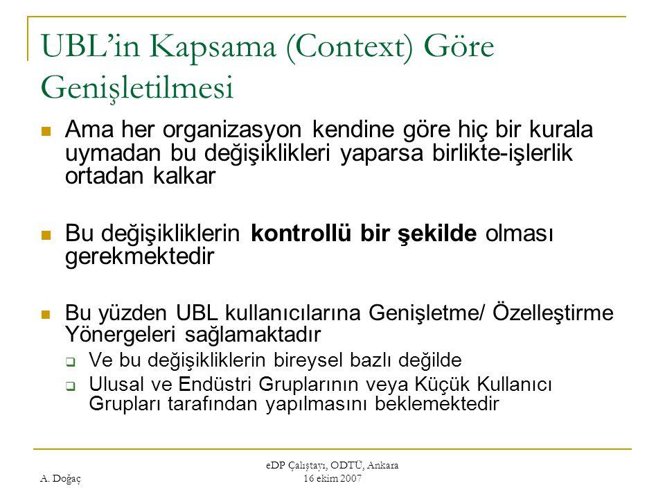 UBL'in Kapsama (Context) Göre Genişletilmesi