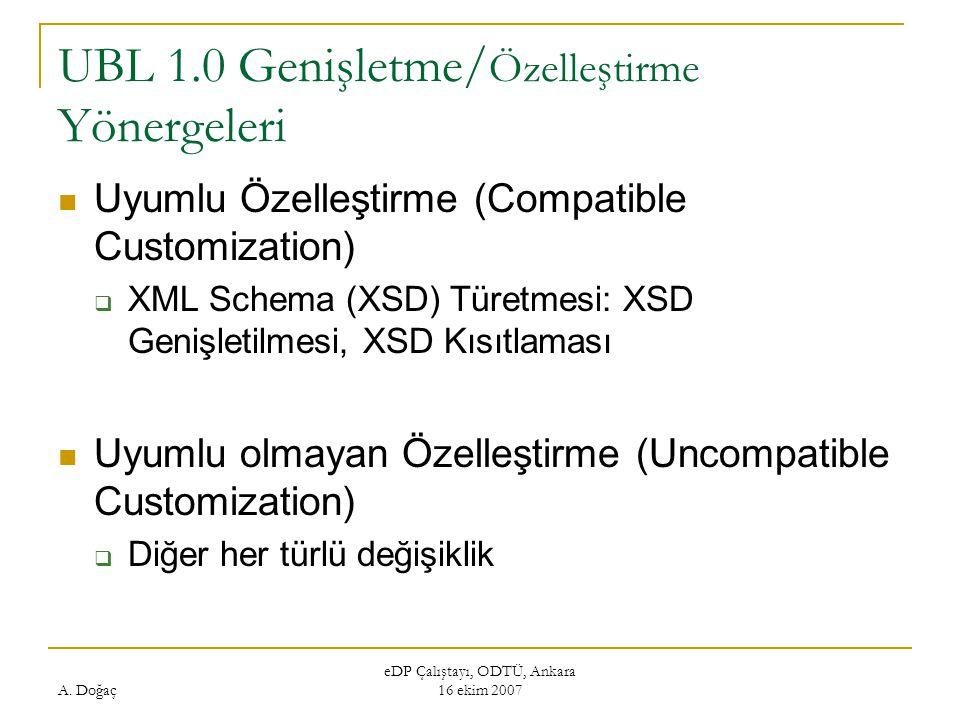 UBL 1.0 Genişletme/Özelleştirme Yönergeleri