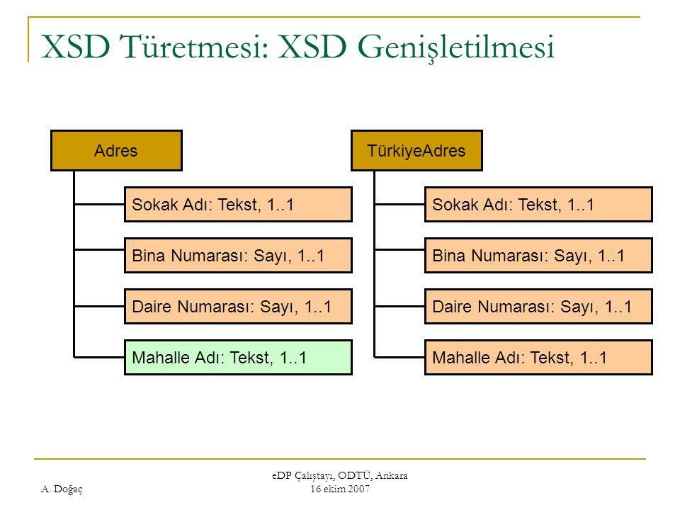 XSD Türetmesi: XSD Genişletilmesi