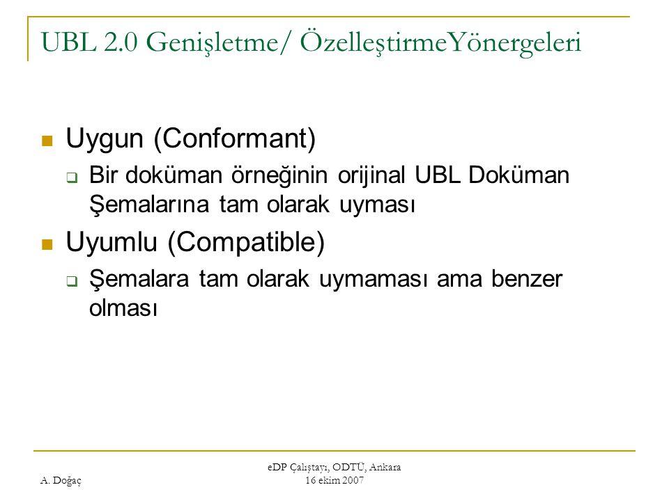 UBL 2.0 Genişletme/ ÖzelleştirmeYönergeleri