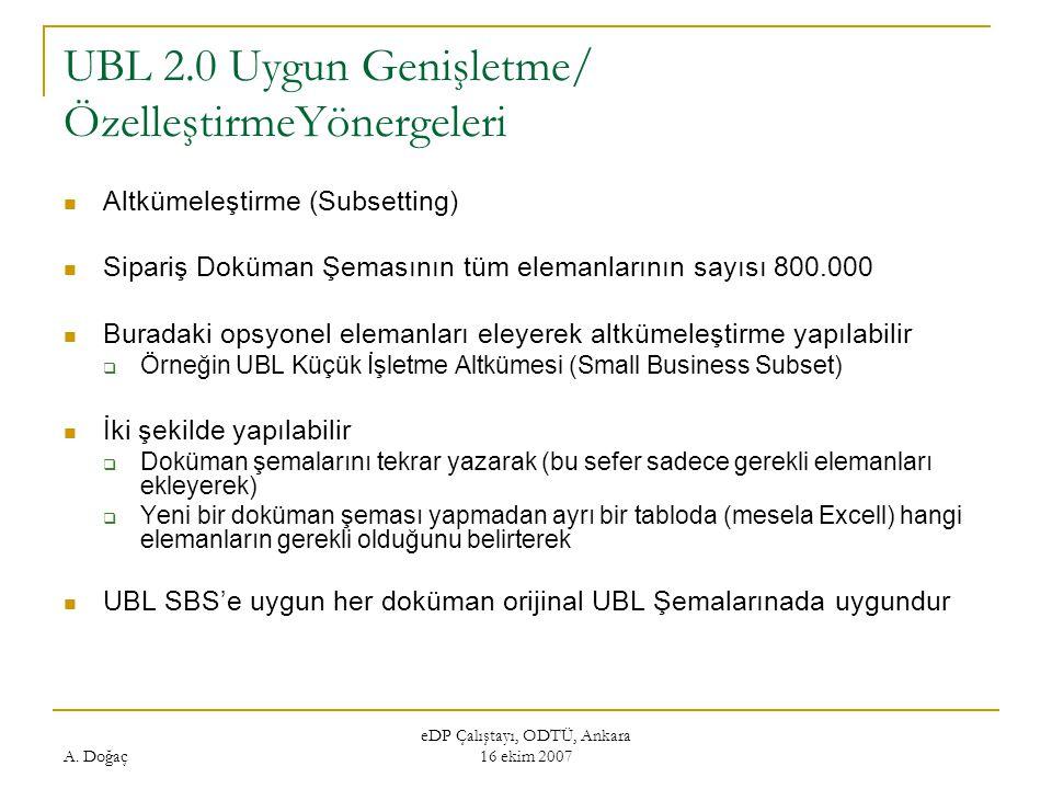 UBL 2.0 Uygun Genişletme/ ÖzelleştirmeYönergeleri
