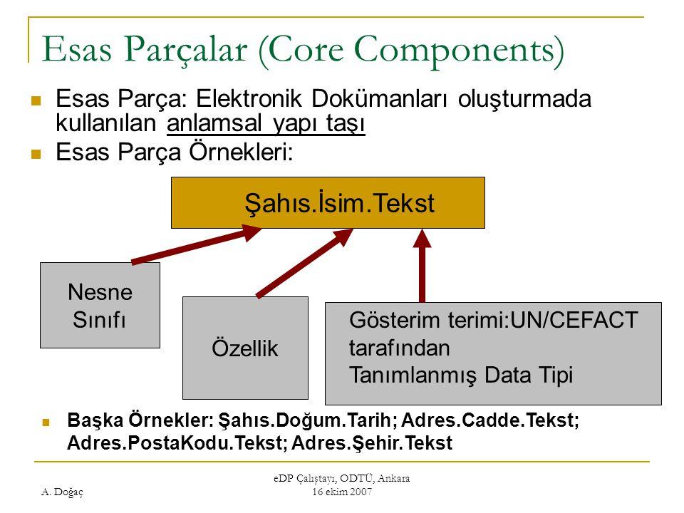 Esas Parçalar (Core Components)