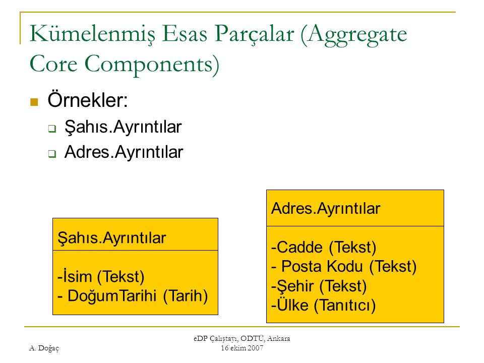 Kümelenmiş Esas Parçalar (Aggregate Core Components)
