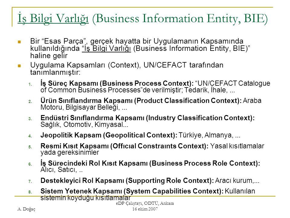 İş Bilgi Varlığı (Business Information Entity, BIE)