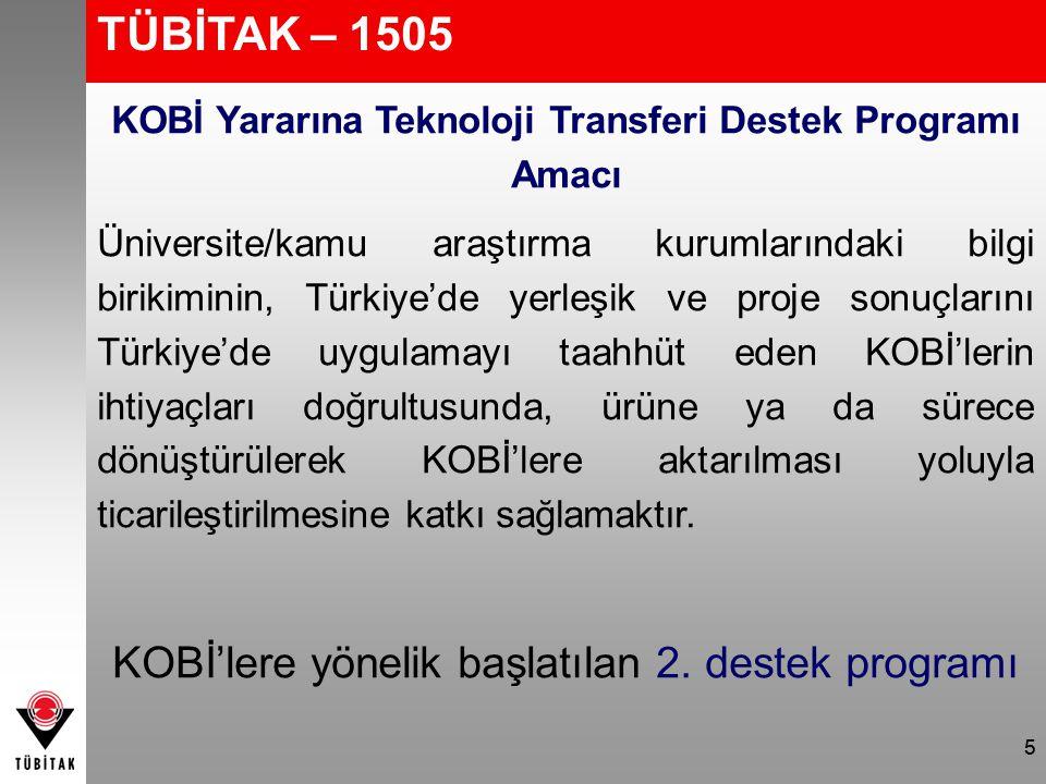 KOBİ Yararına Teknoloji Transferi Destek Programı
